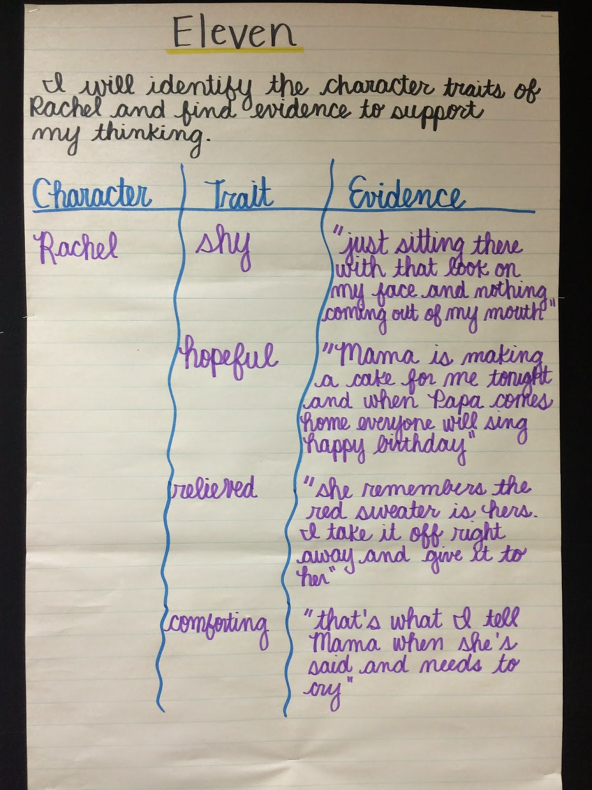 Ms Spinrod S Class Reading Character Traits