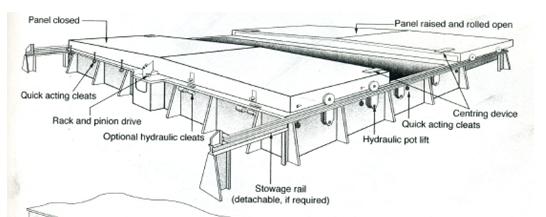 Peralatan deck pada kapal cargo
