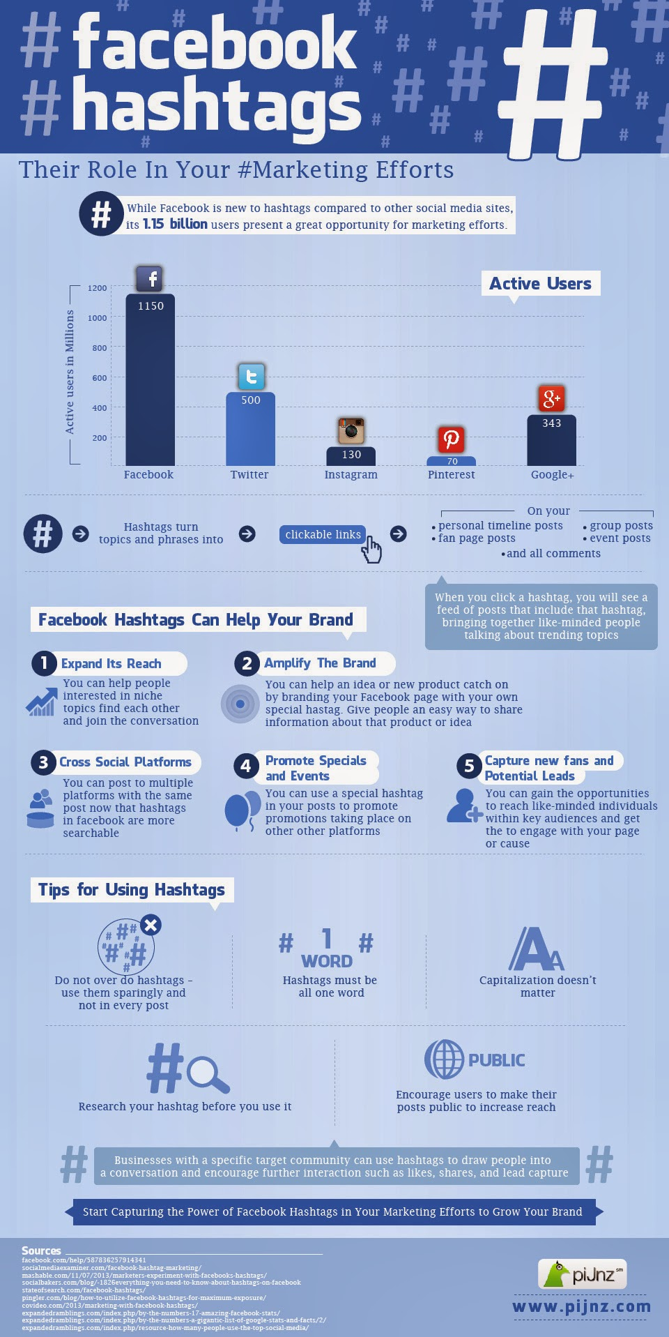 How Facebook Hastags Can Help Your Brand [infographic], hastag for businesses