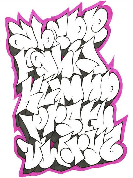 pedacosdeneve: Graffiti Alphabet