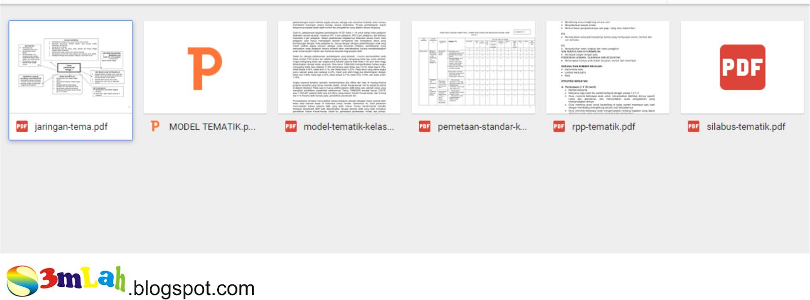 Materi Ajar Bahasa Indonesia Matematika Ipa Ips Tik Tematik Sd Lengkap Kurikulum Ktsp