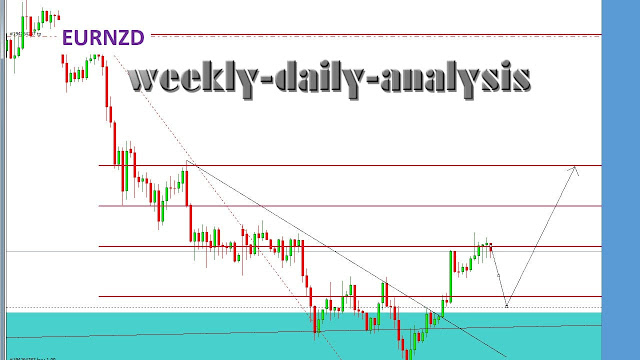 http://www.weekly-daily-analysis.co/2019/03/daily-analysis-gold-13-march-2019.html