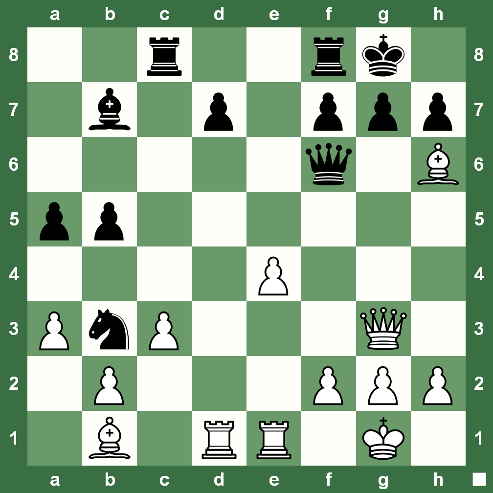 Weekend Chess Tactic Test: Three Chess Puzzles! ~ Chess