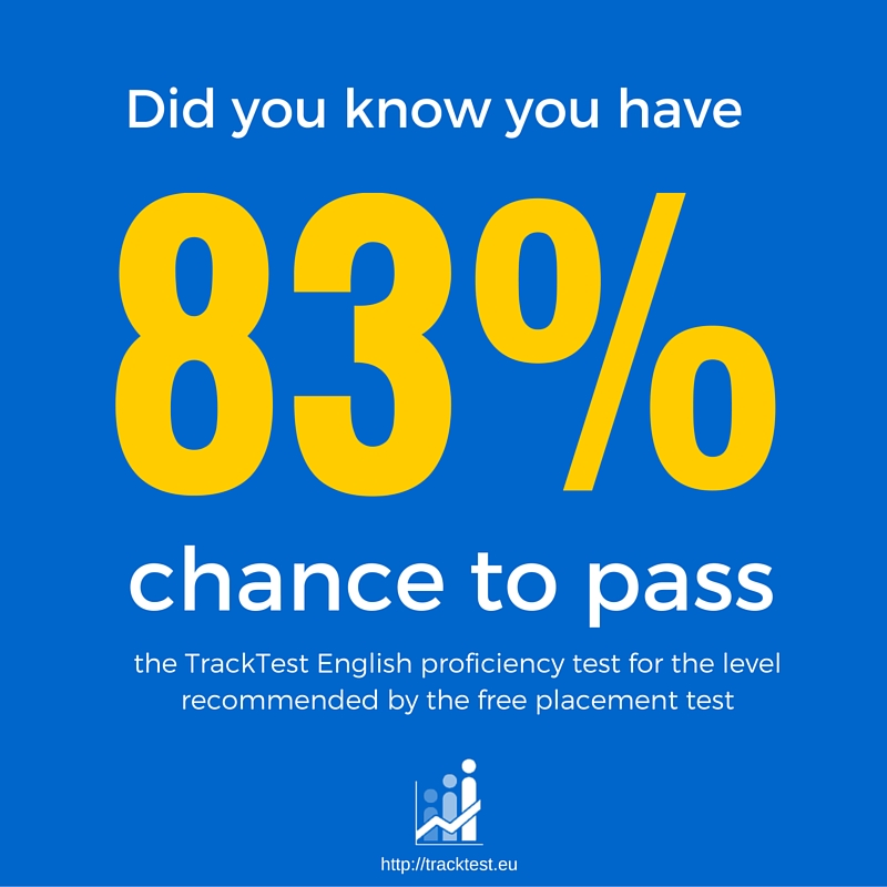 English Proficiency Test Online Blog: How valid and reliable is our