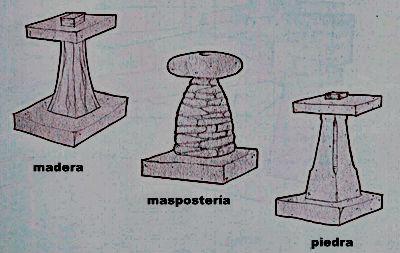 Arquitectura Komestible