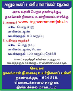 Applications are invited for Administrative Posts in Nagammal Memorial High School Thandikudi Dindigul