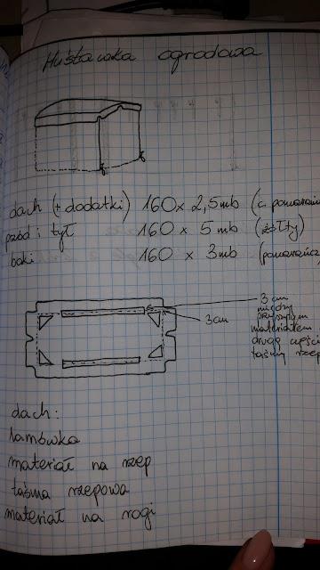 konstrukcja pokrowca