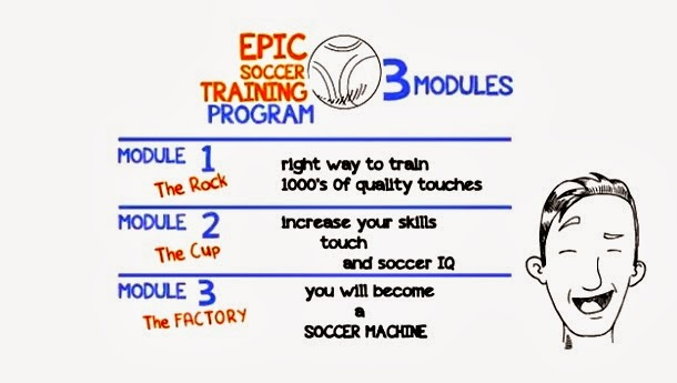 4402053bb Sparq Soccer Training Pdf - Learn the top 20% of soccer moves that produce  80% of the best results. See more