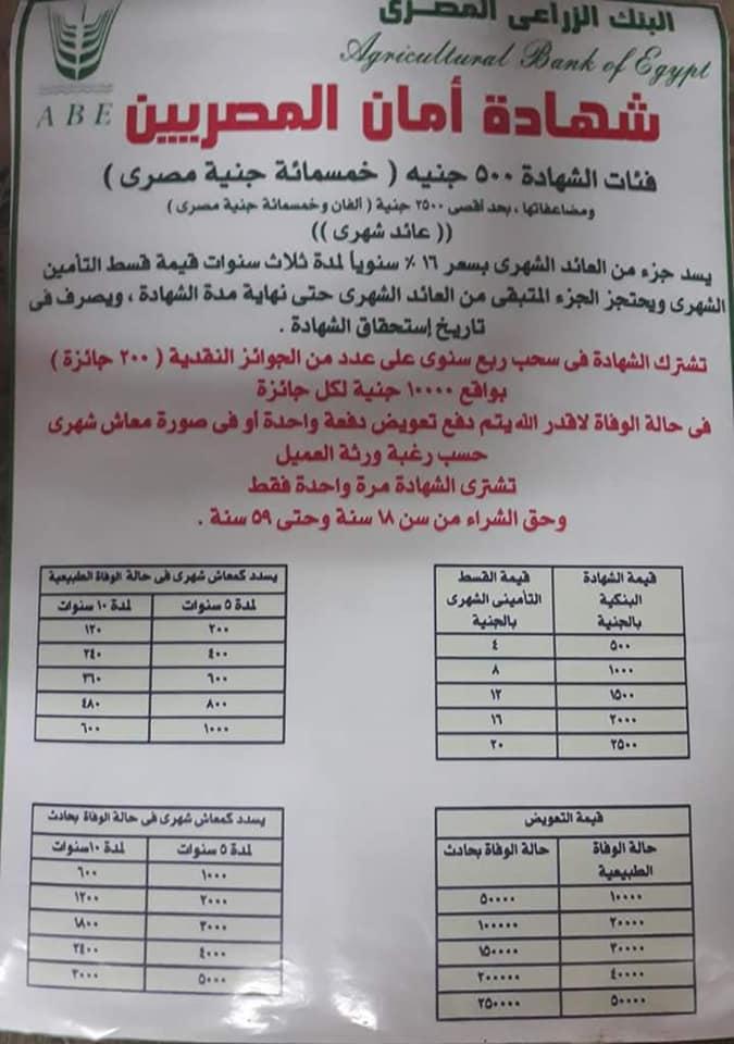 ننشر شهادة امان المصريين بالبنوك المصرية بعائد 16% وحد ادنى 500 جنيه - تقدم بالرقم القومى