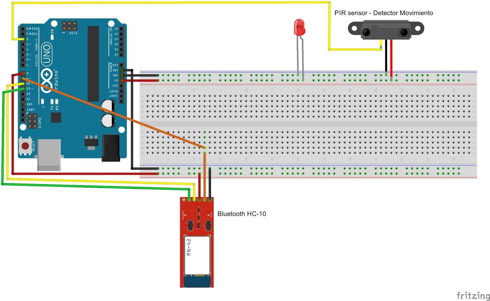 Circuito Bluetooth Casero : Sistema de seguridad de video vigilancia. diseño de sistemas