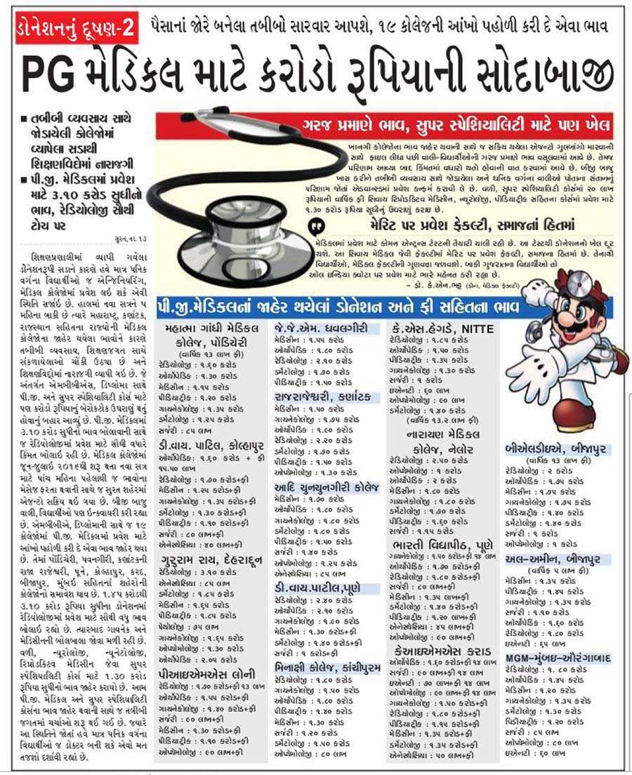 PG Medical Mate Karodo Rupiya Ni Sodabazi (InfoGuru24.com)