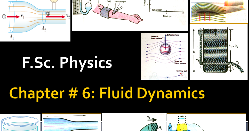 F.Sc. Physics Chapter 6 Numerical - HOUSE OF PHYSICS ...