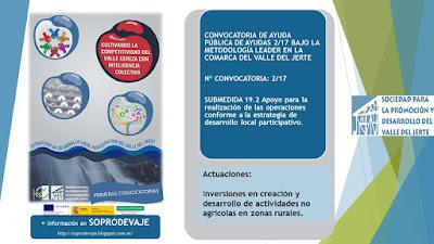 http://www.valledeljerte.net/descargas/PYMES22017.pdf