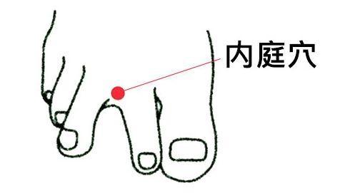 """腳上有五大""""強生穴"""",經常按一按,能強身健體,延年益壽(增強體質)"""
