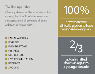YOUTH SKINCARE - Look Younger Longer