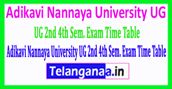 Adikavi Nannaya University UG /Degree Exam Time Table