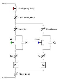 Elektro Mekanik: Rangkaian Lift Dua Lantai (Lift Barang)