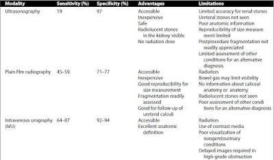 renal CT table