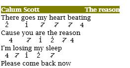 Not Angka Pianika Lagu You Are The Reason Calum Scott
