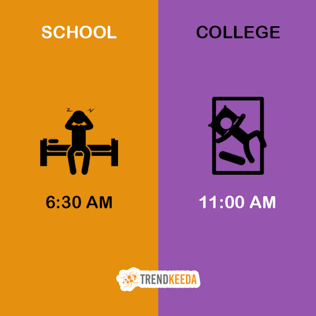 School-VS-College-Life-WakeUp-Time