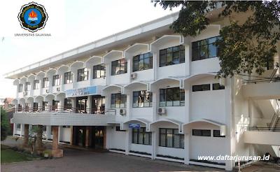 Daftar Fakultas dan Program Studi UNIGA Universitas Gajayana Malang
