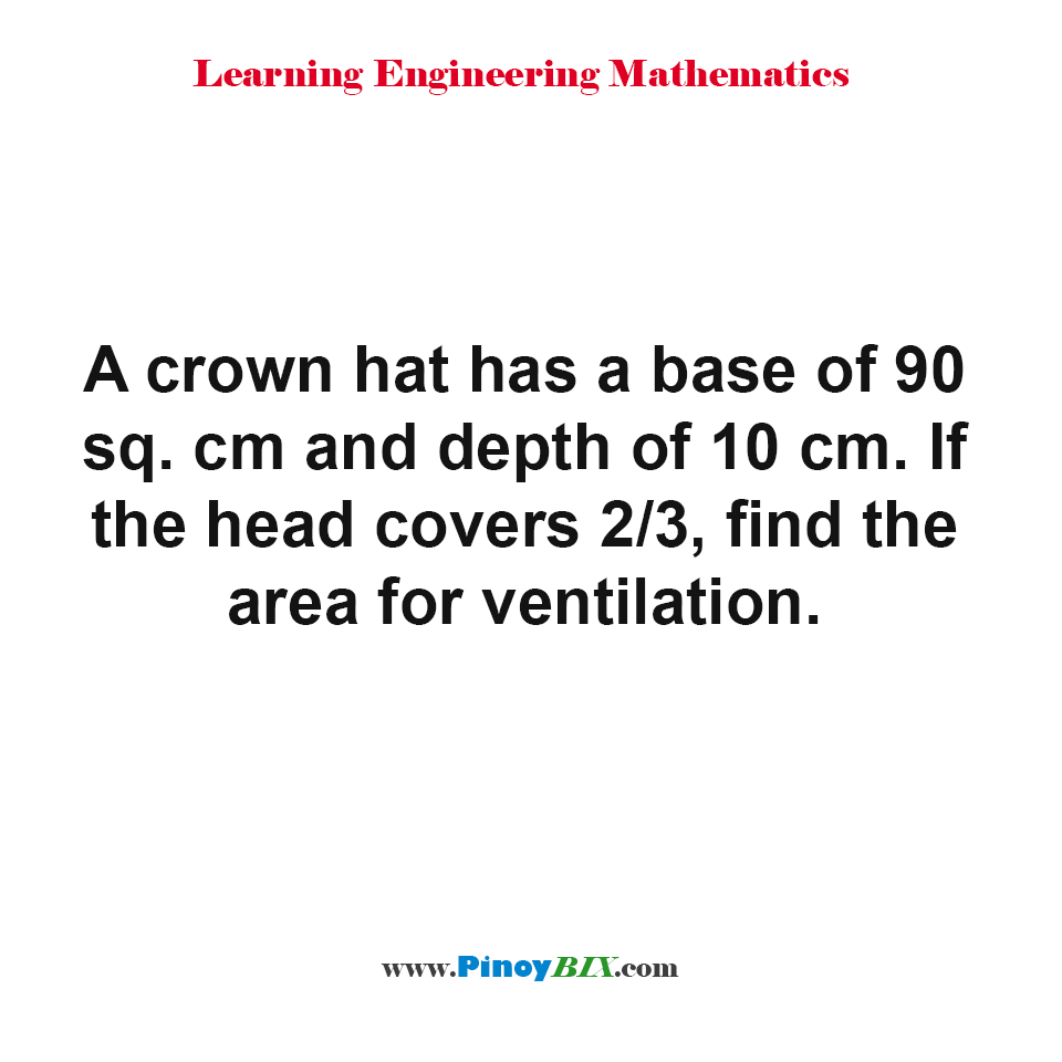 Find the area for ventilation of a crown hat