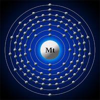 Meitneriyum atomu elektron modeli
