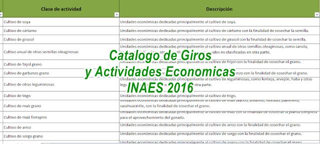 Proyectos apoyados por INAES 2016