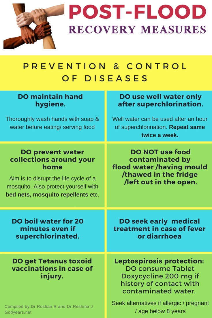 Post #KeralaFloods Rehabilitation: Prevention and Control of Diseases