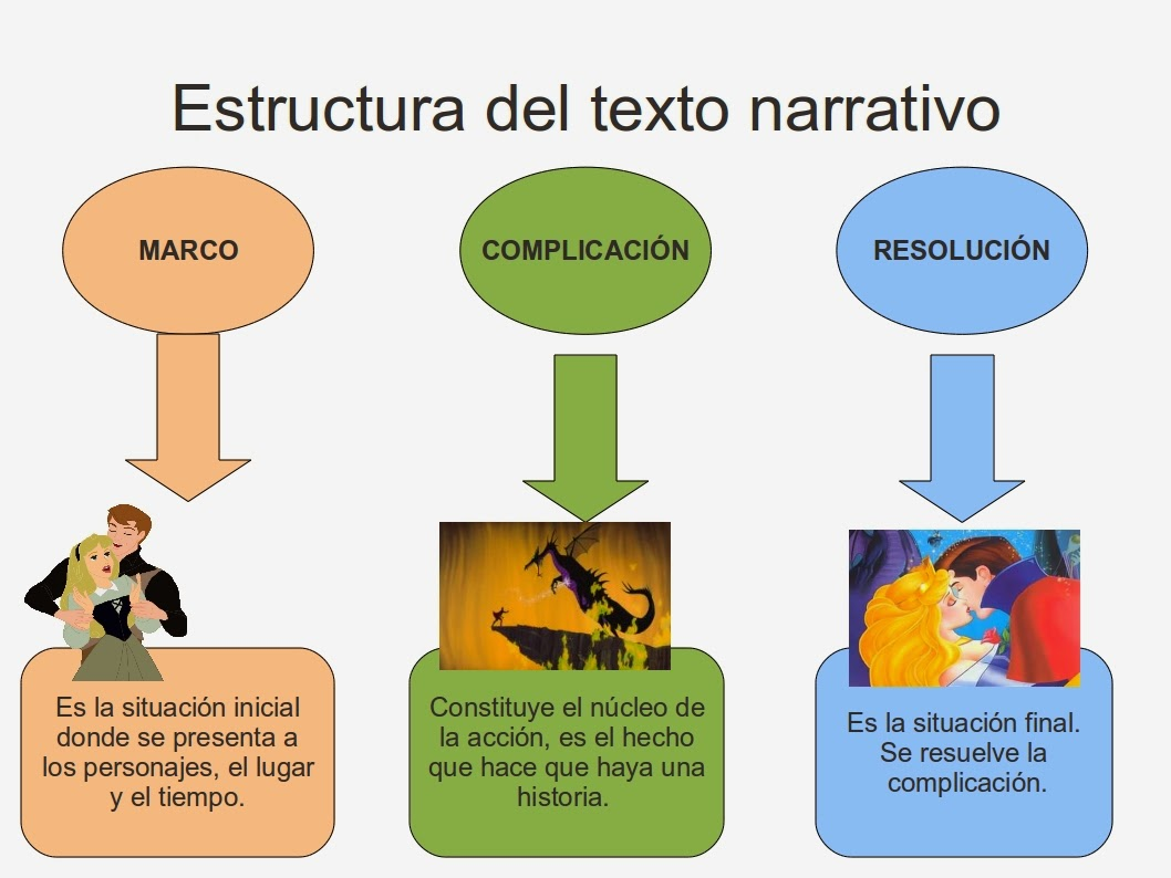 Escritura Lessons Tes Teach