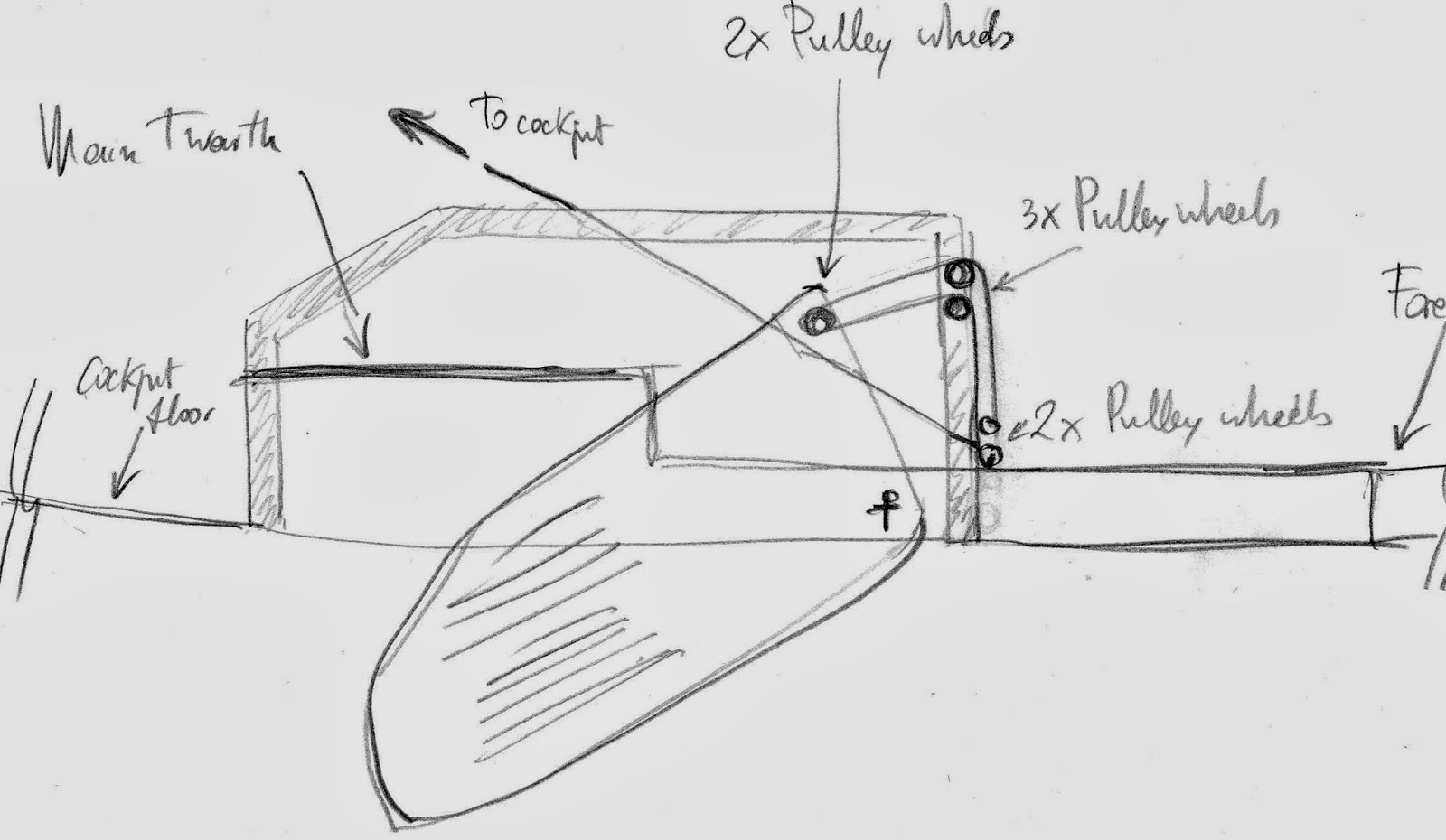Building And Sailing A John Welsford Pathfinder