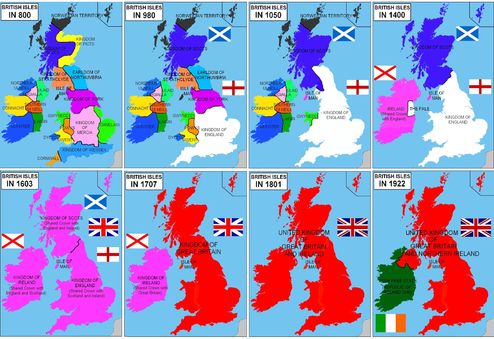 Unification of the British Isles since 800 A.D.