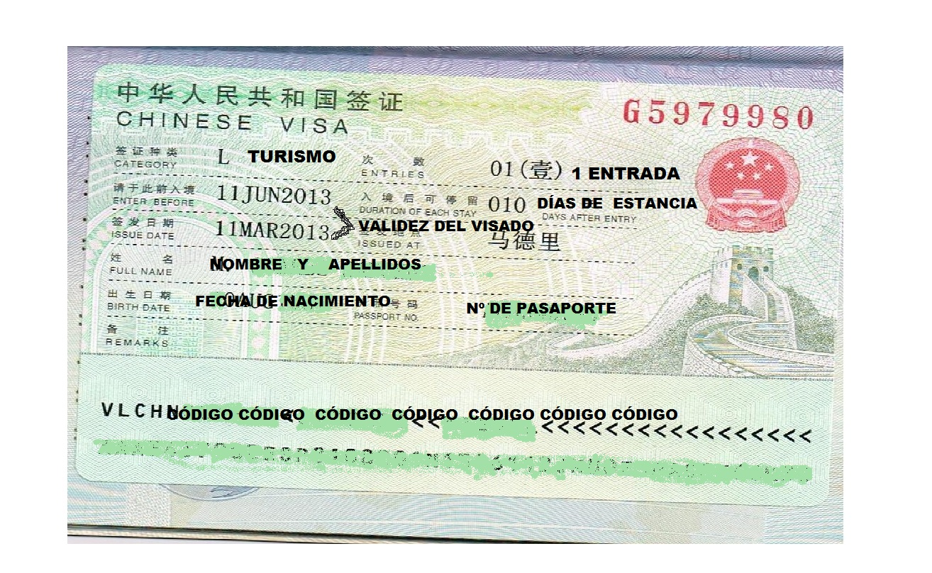 Visa De Negocios Para Viajar A Cuba Por Trabajo: VISADOS CHINA, MADRID: REQUISITOS, VISADO CHINA