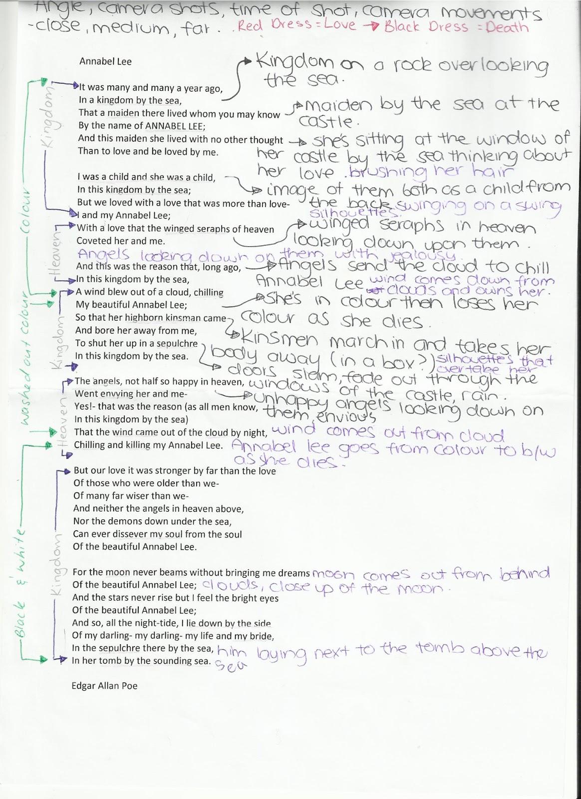 Worksheet Raven Poem
