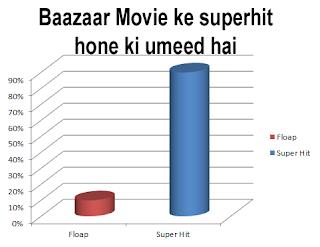 Baazaar Movie Download Full HD Filmywap