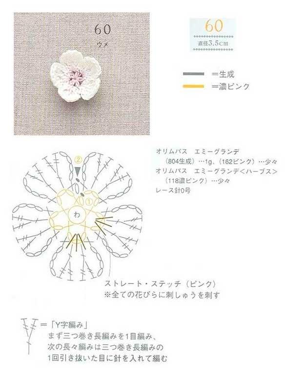patrón flores almendro crochet, bufandas tejidas con flores