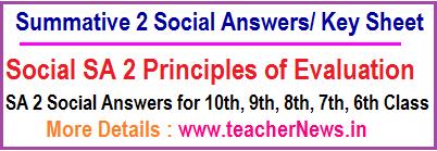 AP SA 3 Social Answers Key Sheet Summative 3 Social Official Principles of Evaluation