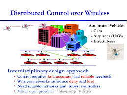 Control Theoretic Approach to Distributed Optimal Configuration of 802.11 WLANs