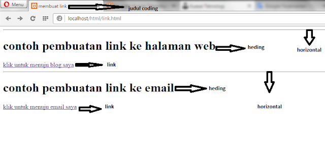 membuat link