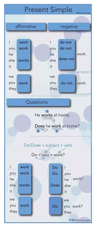 الشرح الكامل لفعل يكون verb.to.be مع أمثلة وتدريبات اكثر من رائعة