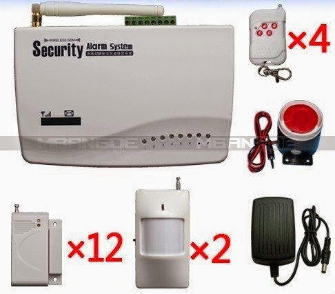 Types of Garage Security Systems