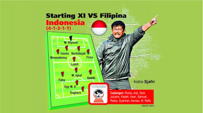 Menang Telak 9-0 Atas Filipina, Indonesia Puncaki Grup B