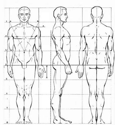 Resultado de imagen para estructuracion de las formas y los cuerpos en el dibujo artistico