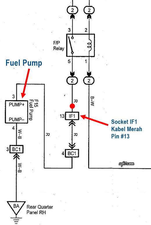 wiring diagram mobil timor