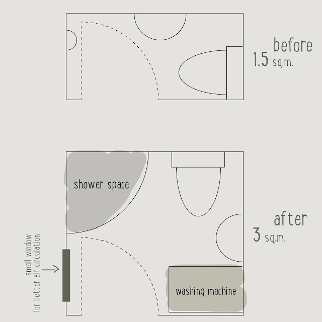 Small bathroom floor plan • The Round Button blog