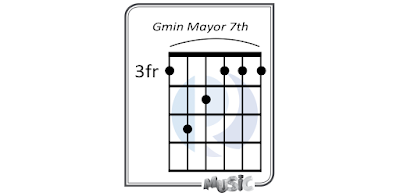 Minor Mayor 7th