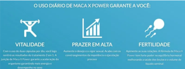 MACA X POWER FUNCIONA?