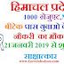 हिमाचल प्रदेश के 1000 बेरोजगार युवाओ को मिलेगी नौकरी ! 21 जनवरी से शुरू होंगे साक्षात्कार