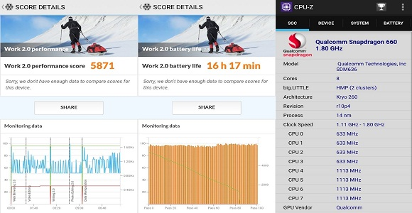 hasil benchmark Zenfone Max Pro M1