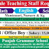 The Punjab Grammar School Faisalabad Jobs